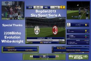 FIFA 14 SKY SPORT Italy Scoreboard & Popups