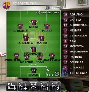 Download Barcelona 2014-2015 Squad For PES 2014